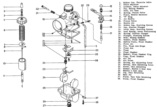 carburetor-mikuni-manual