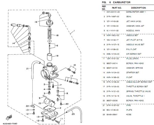 Gambar bagan karburator dari manual Fizr.